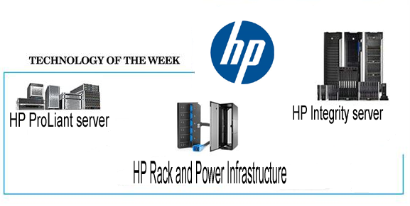 HP Servers and accessories