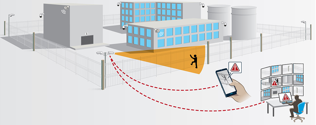 Axis Perimeter Defender: High-precision technology for video surveillance