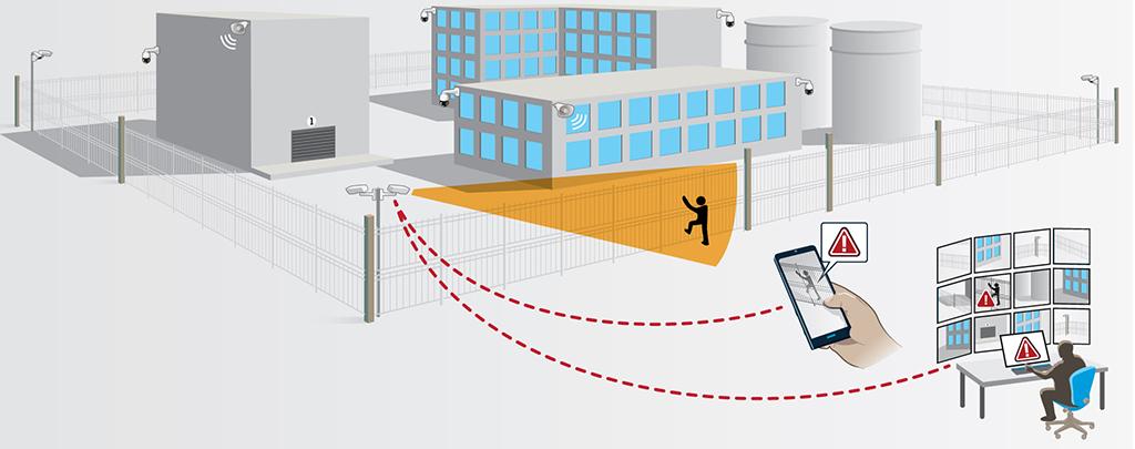 Control Perimetral de Axis: Tecnología de elevada precisión para videovigilancia