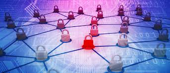 Imperva API Security